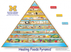 hr_preferred_pyramid_1024px